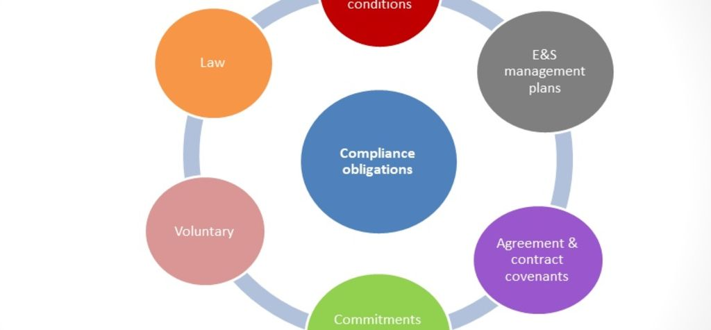 Compliance as important as permits