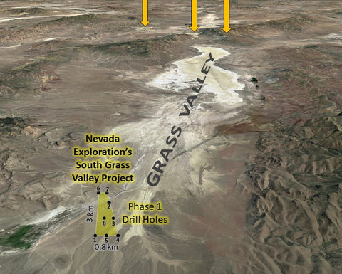 Nevada Exploration to expand South Grass Valley discovery