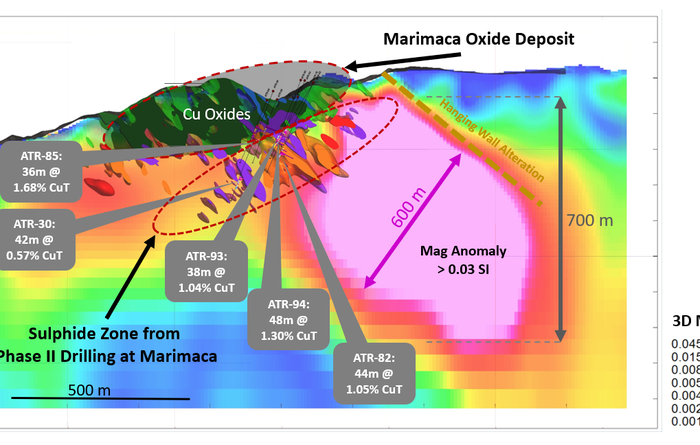 Marimaca finds large magnetic anomaly, potential sulphide target