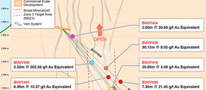 Continental discovers another broad mineralised zone at Buritica