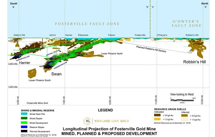 Kirkland Lake mulls second Fosterville mine