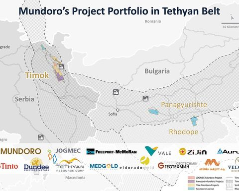 Modelling adding value for Mundoro