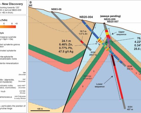 Boundary West drilling shows more promise