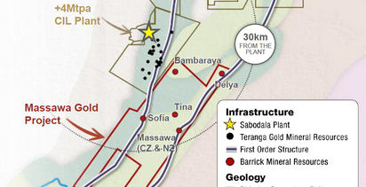 Teranga to create top-tier Senegal gold complex via Massawa buy