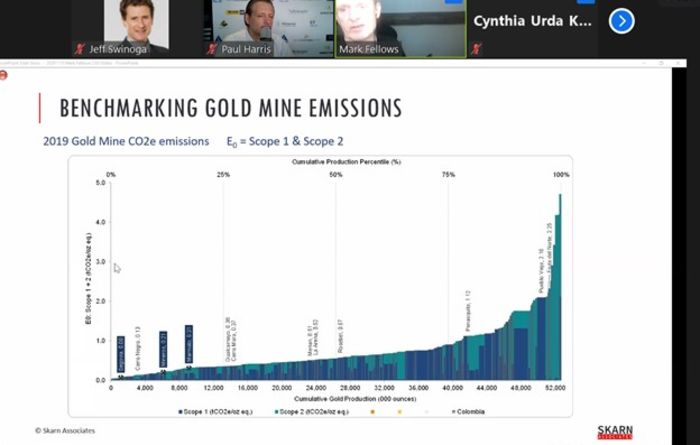 Hydro, high grade have Colombia mines down carbon curve