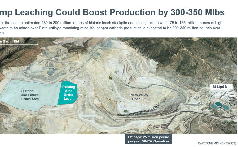 Capstone's Pinto Valley gets Jetti cathode boost