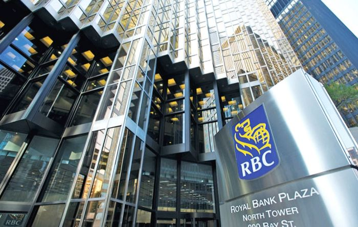 Rbc offices luxembourg us