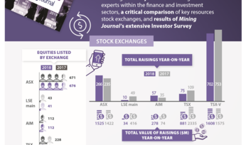 Mining Journal Global Finance Report 2018 - Mining Journal