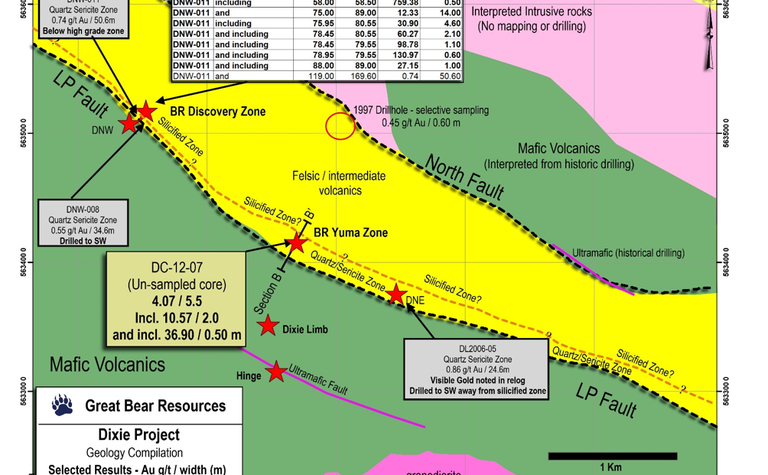 Great Bear makes Yuma discovery on LP fault at Red Lake